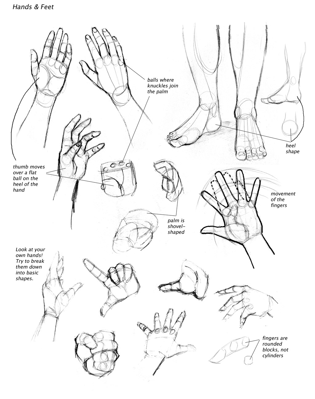 Some tips on hands and feet