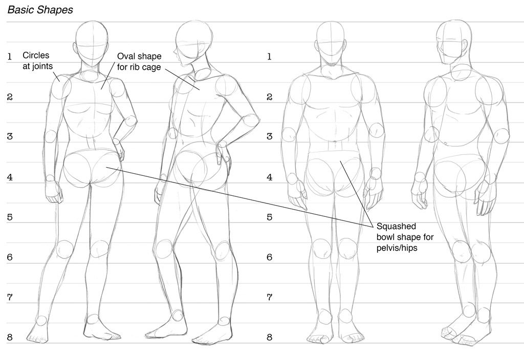 How To Draw Comics Character Design Drawing The Figure