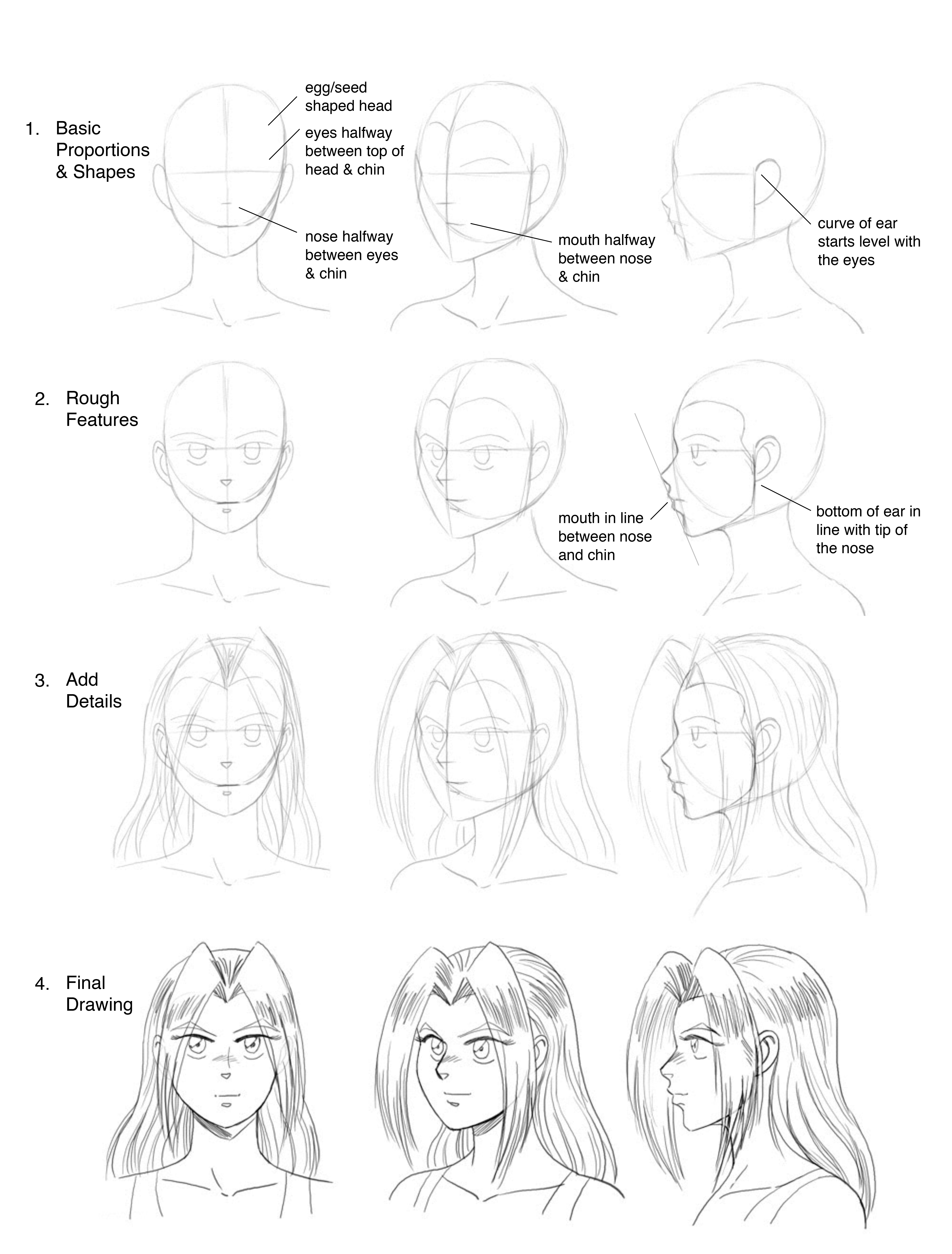 How To Draw Comics Character Design Drawing The Figure Dirk I